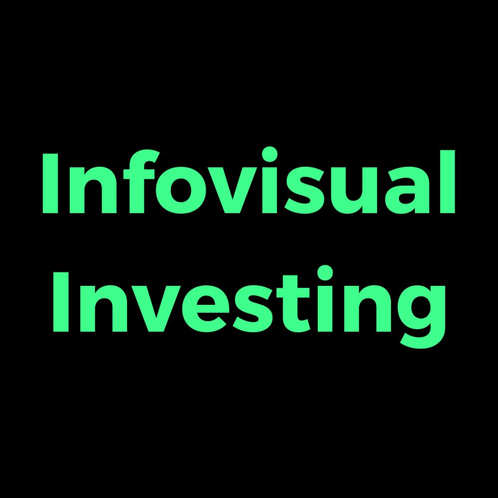 Avatar - Infovisual Investing
